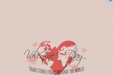 Valentines Traditions From Around the World Infographic