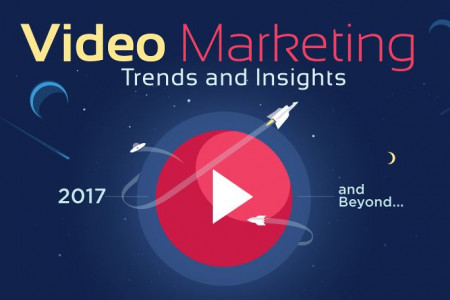 Video Marketing Trends and Insights - 2017 and Beyond Infographic
