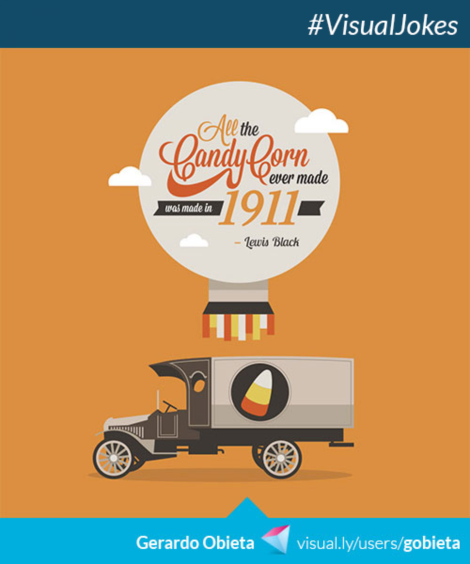 Vintage Candy Corn Infographic