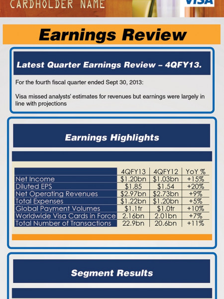 Visa (V) Earnings Review Infographic