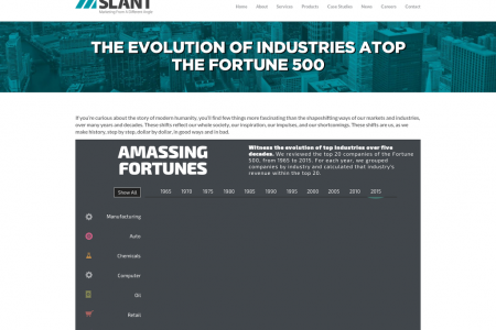 Visualizing the evolution of top American industries over the past 50 years  Infographic