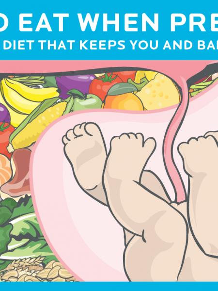 WHAT TO EAT WHEN PREGNANT INFOGRAPHIC Infographic