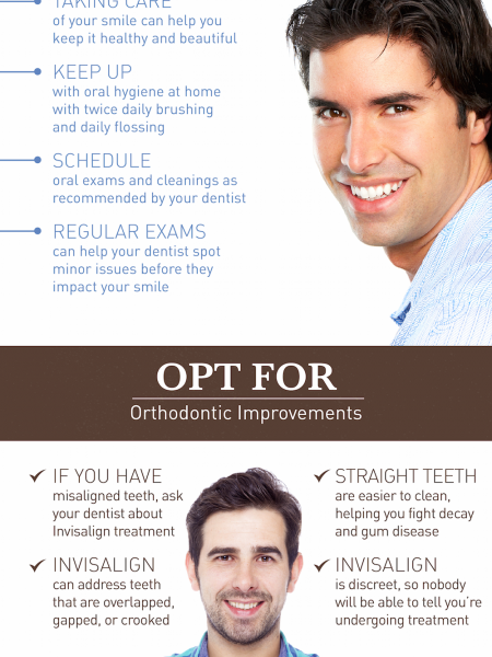 Ways to Improve Your Smile This Year Infographic