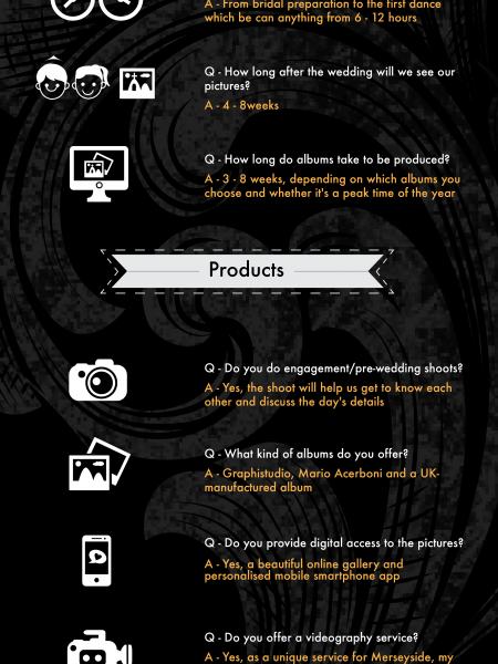 Wedding Photographer's Booking Process Infographic