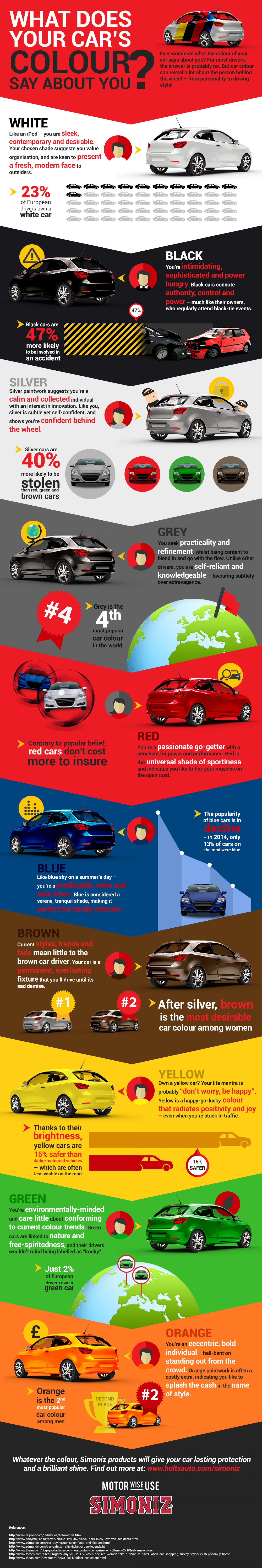 What colour is your car - What Does Your Car Colour Say About You Infographic