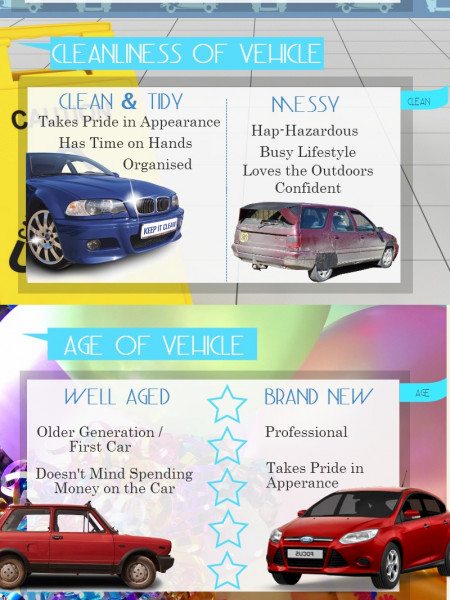 What Does Your Car Say About You? Infographic