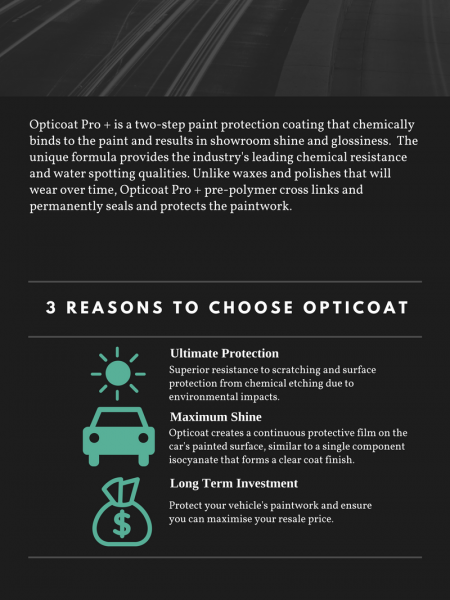 What Is Opticoat Pro+? Infographic