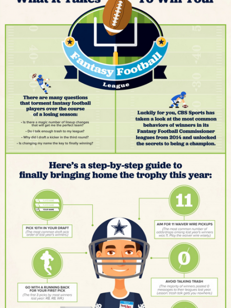 What It Takes To Win Your Fantasy Football League Infographic