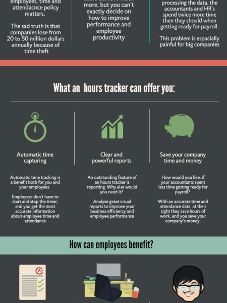 What can an hours tracker do for your business? Infographic