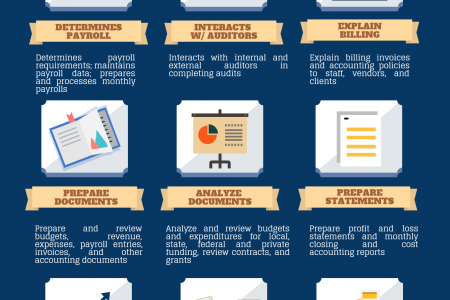 What does an Accountant Do? Infographic