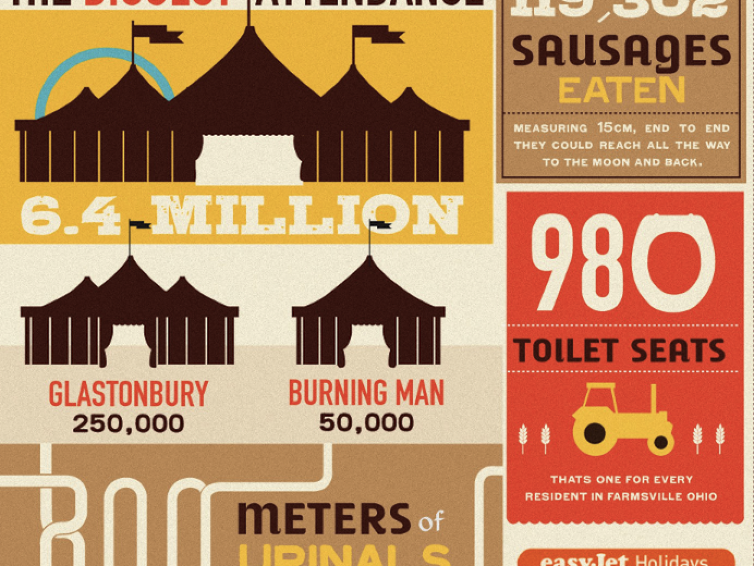 What happened at Oktoberfest?.. Infographic