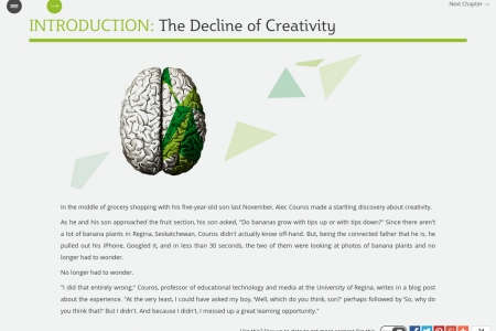 What is Creativity? - Cultivating Creativity Infographic