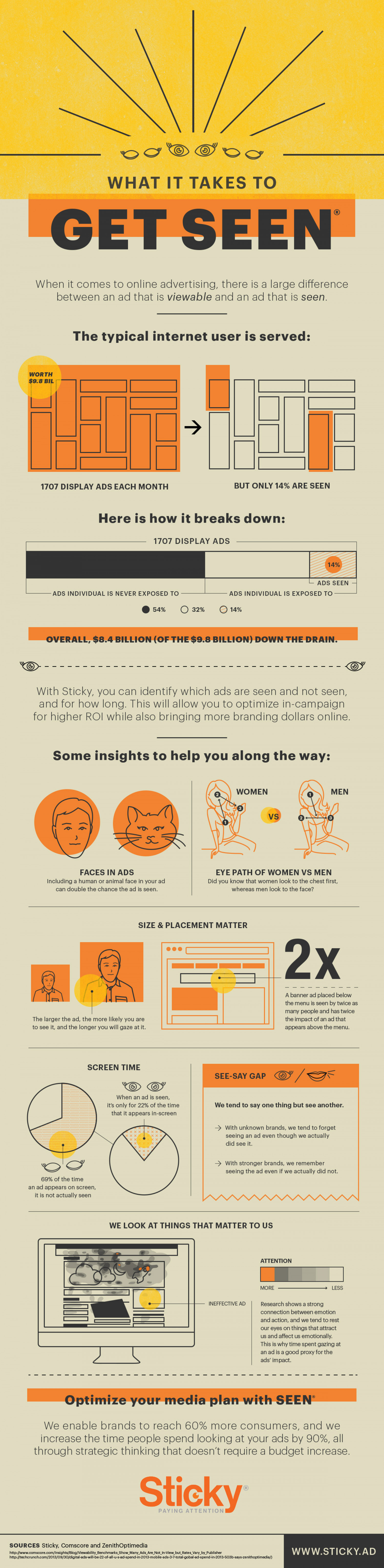 What is Takes to Get Seen Infographic