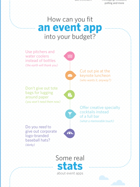 What's the Real Cost of an Event App? Infographic
