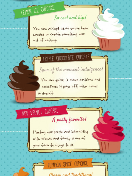 What's your cupcake personality? Infographic