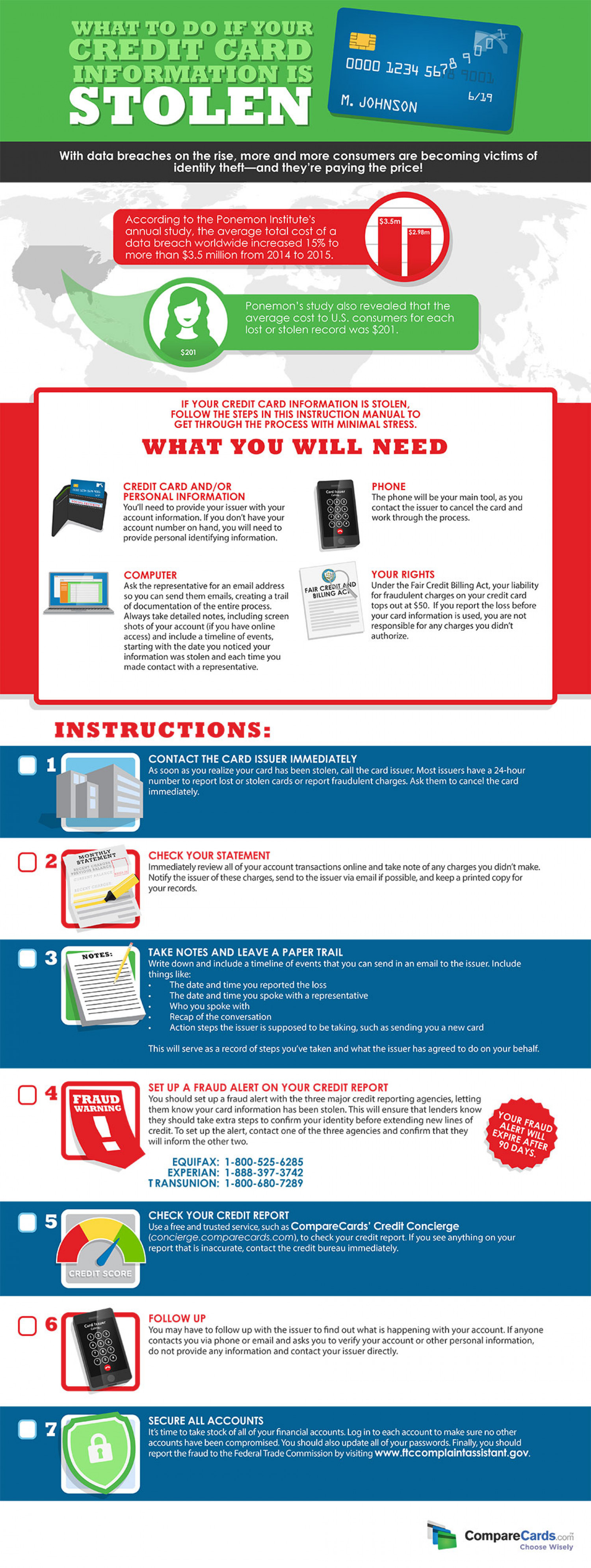 What to Do if Your Credit Card is Stolen Infographic