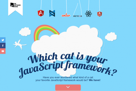 Which Cat Is Your JavaScript Framework? Infographic