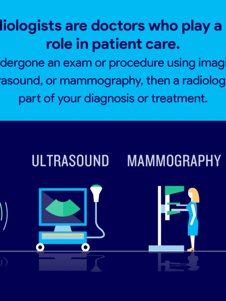 Who Are Radiologists? Infographic