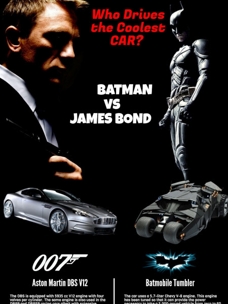 Who Drives the Best Car - Batman or James Bond? Infographic