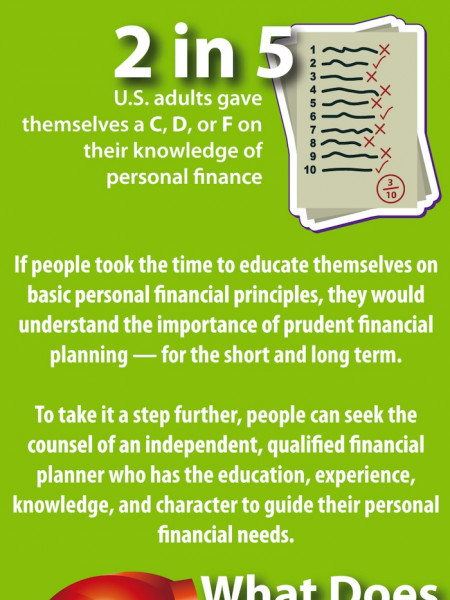 Why Financial Planning Is Important Infographic