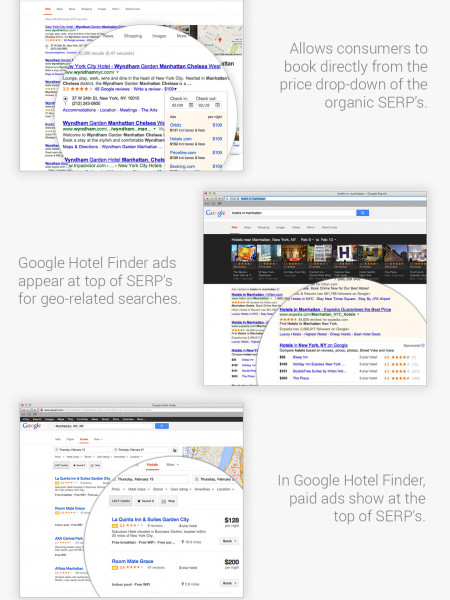 Google Hotel Finder Now Available Infographic