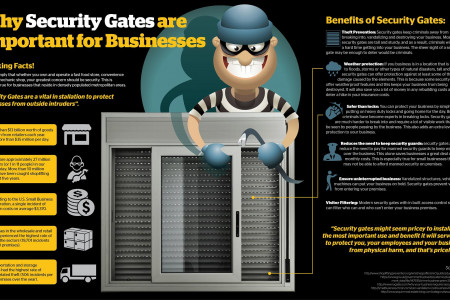 Why Security Gates are Important for Businesses Infographic