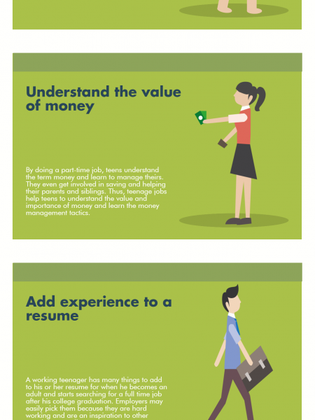 Why Should Teenagers Start Working Earlier- 6 Main Reasons Infographic