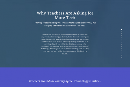 Why Teachers Are Asking for More Tech Infographic