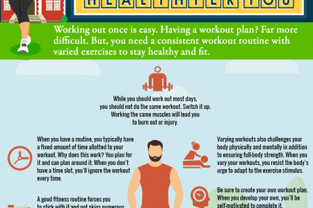 Why Workouts Consistently Lead to a Healthier You Infographic