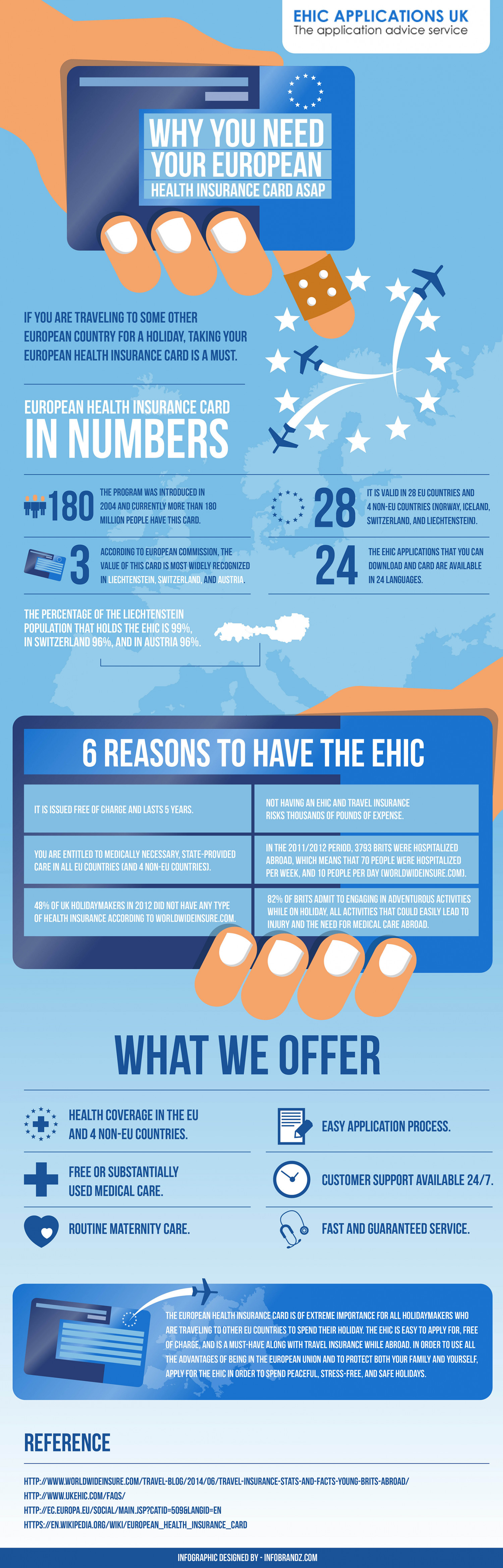 Why You Need Your European Health Insurance Card ASAP Infographic