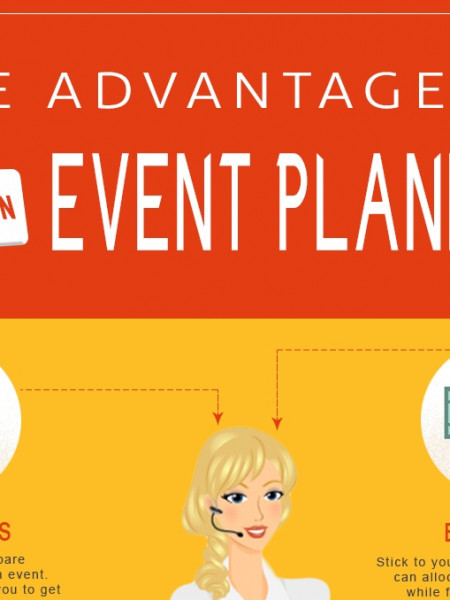 Why You Should Hire an Event Management Company Infographic