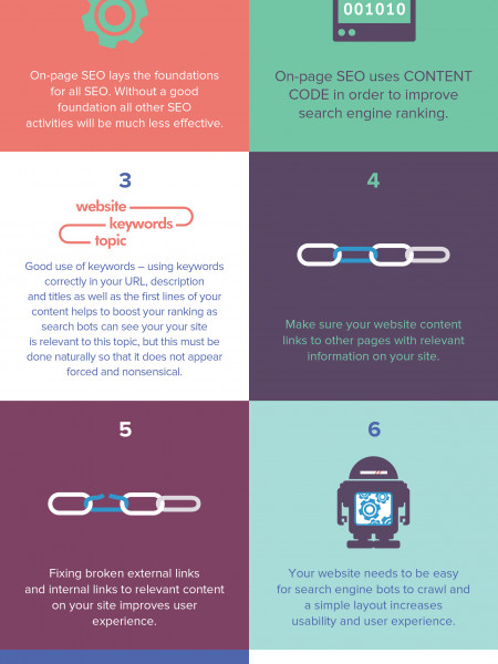 Optimised - Why on-page SEO is still important Infographic