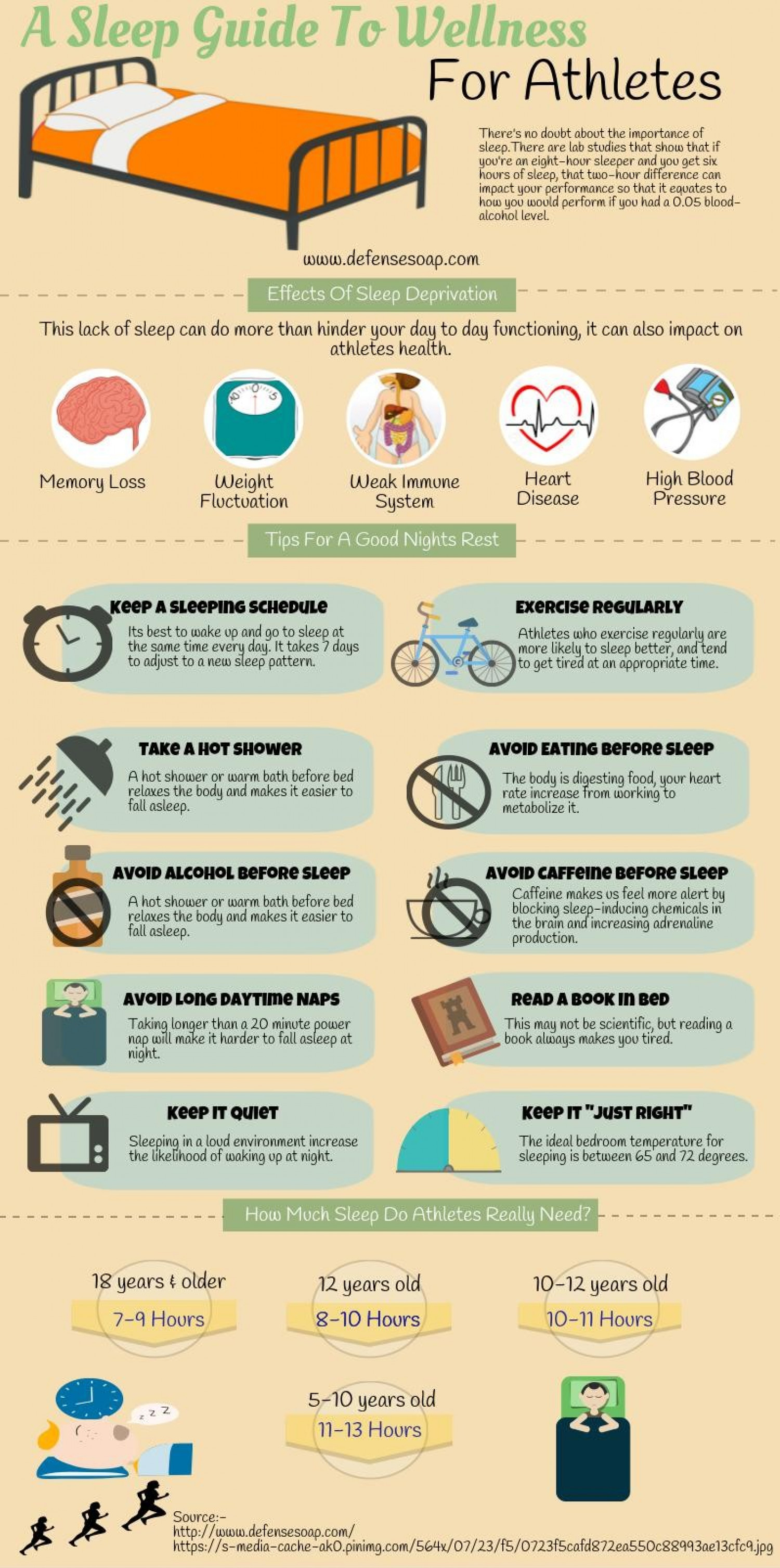 Why sleep for athletes is important? How knowing sleeping hours keeps them healthy? Infographic