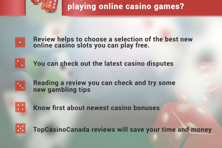 Why you Should Read the Review Before Start Playing Online Casino Games? Infographic