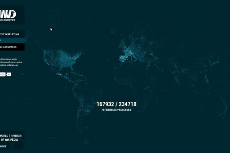 Wikipedia Worldview Infographic