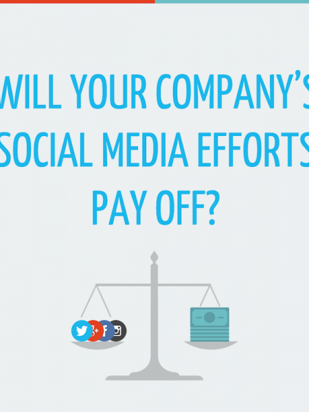Will Your Company's Social Media Efforts Pay Off? Infographic