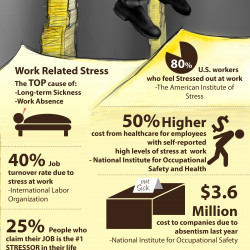 how to solve stress at work
