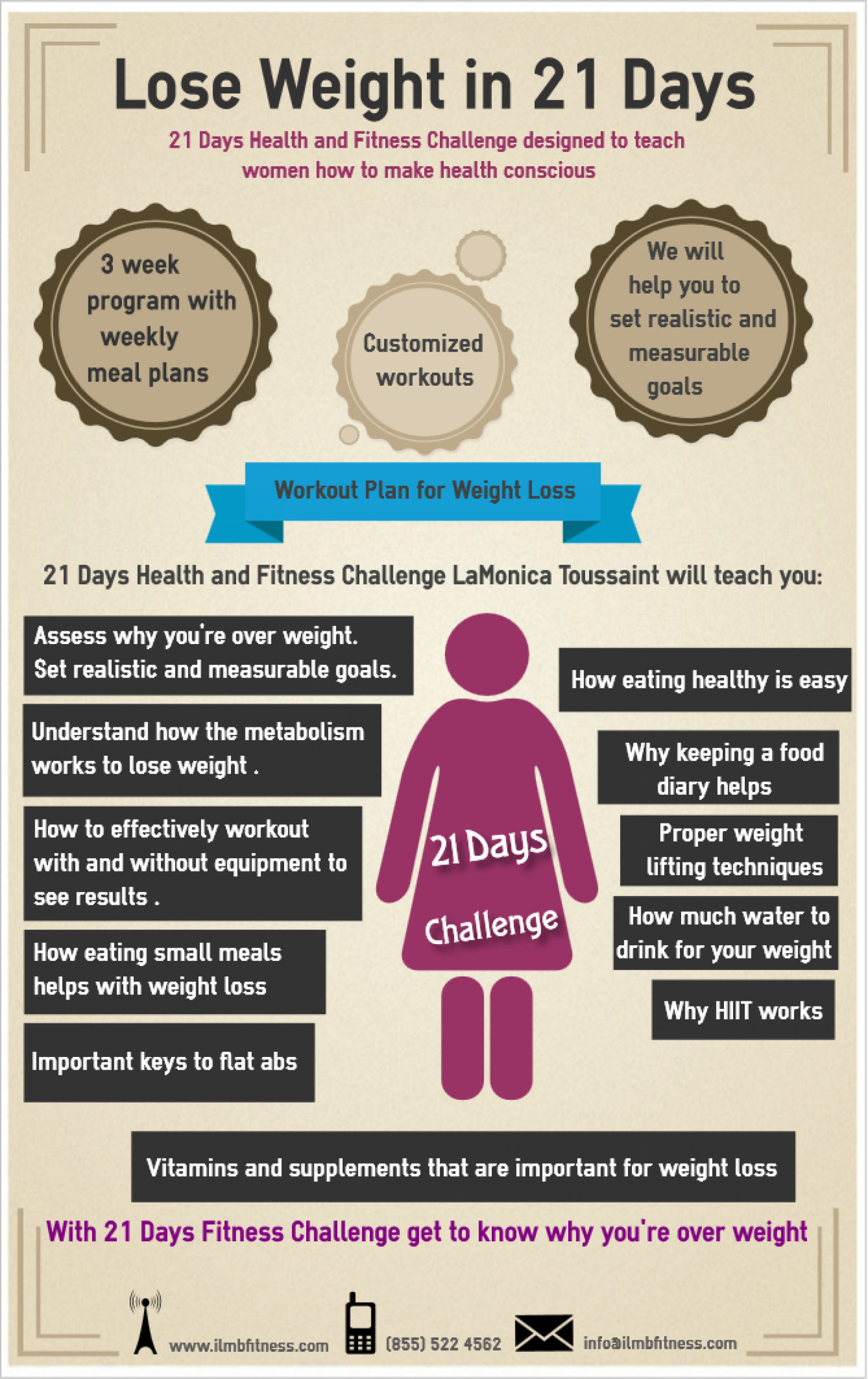 Easy weight loss workout plan
