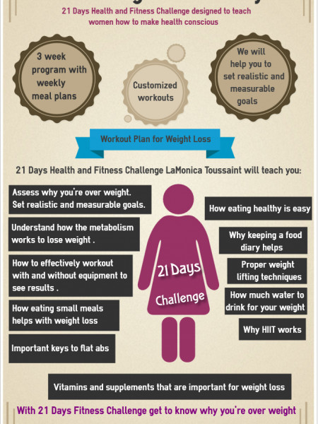 Workout Plan for Weight Loss in 21 Days Infographic