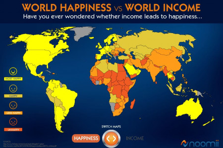 World Happiness vs World Income  Infographic