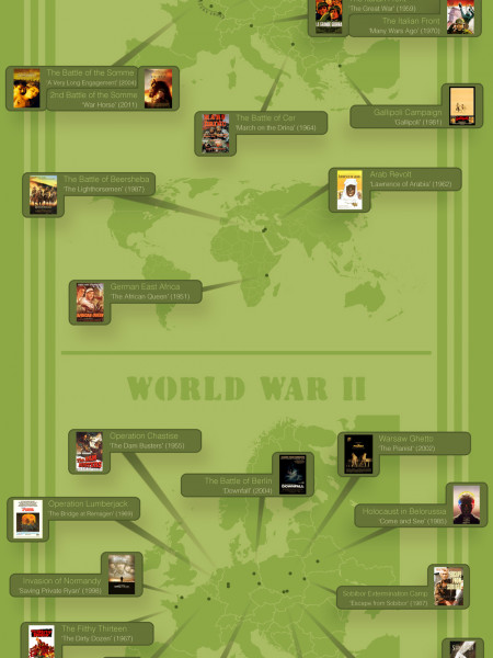 World War Movie Map Infographic