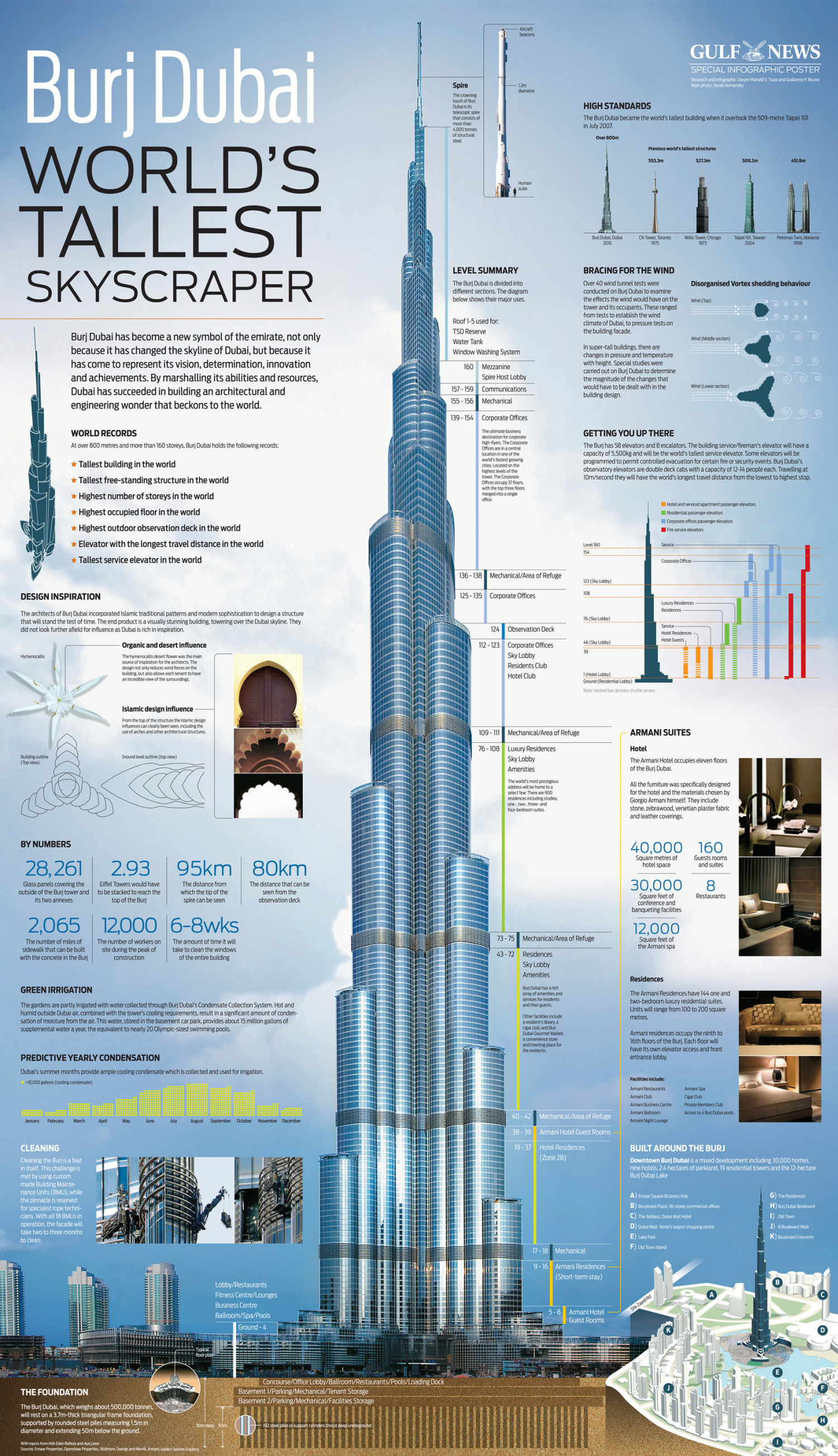 World's Tallest Tower — The Burj Khalifa Infographic