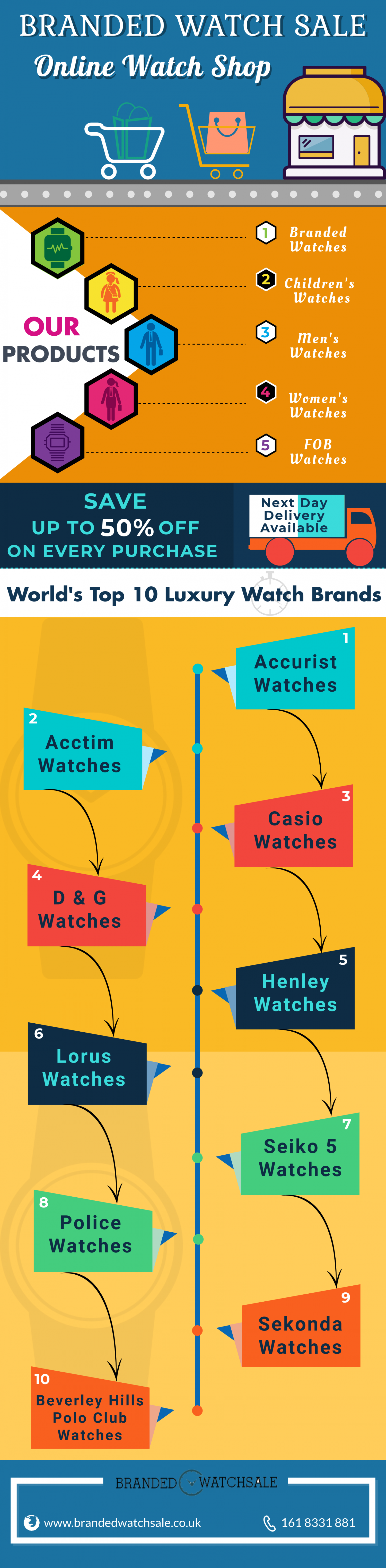 World's Top 10 Luxury Watch Brands – Branded Watch Sale Infographic