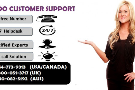 Yahoo Customer Support Number Infographic