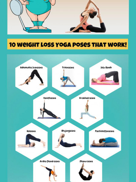 Yoga Poses for Weight Loss Infographic