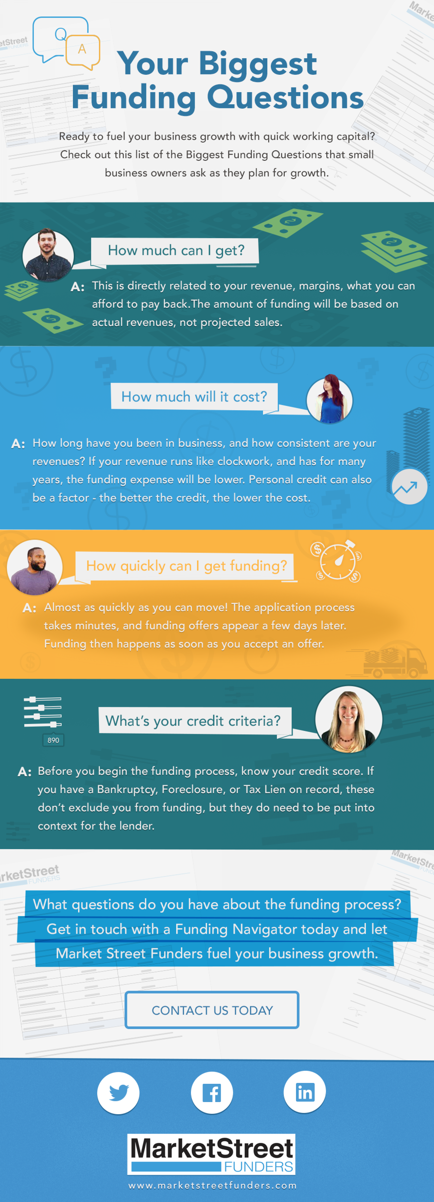 Your Biggest Funding Questions Infographic