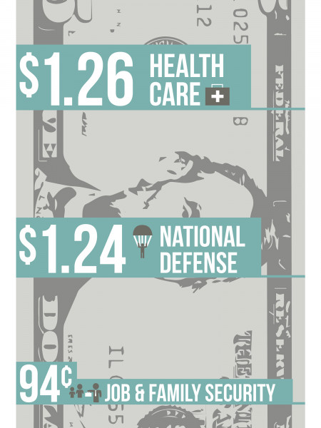 Your Tax Dollar Receipt Infographic
