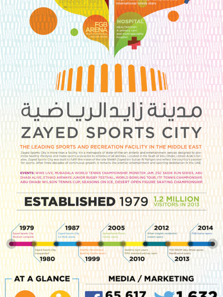 Zayed Sports City Infographic