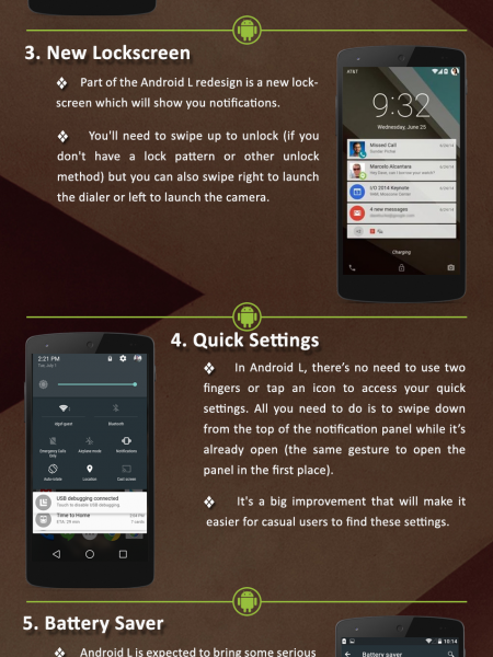 Top Android L Features Developers Should Know Infographic