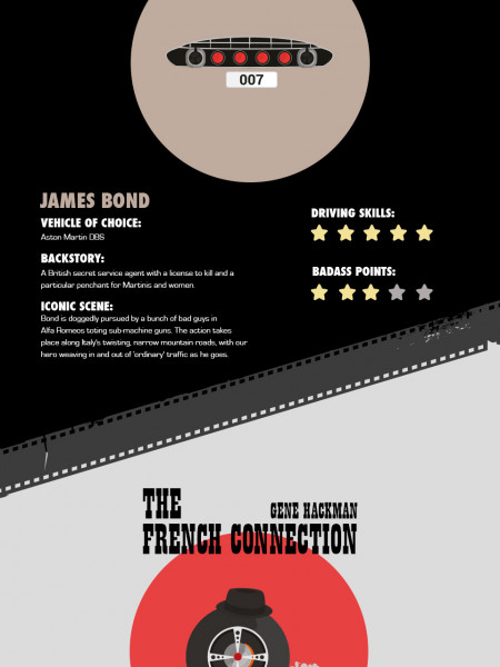 The Best Damn Drivers to Appear in Movie History Infographic